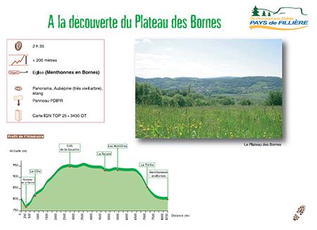 A la découverte du Plateau des Bornes.