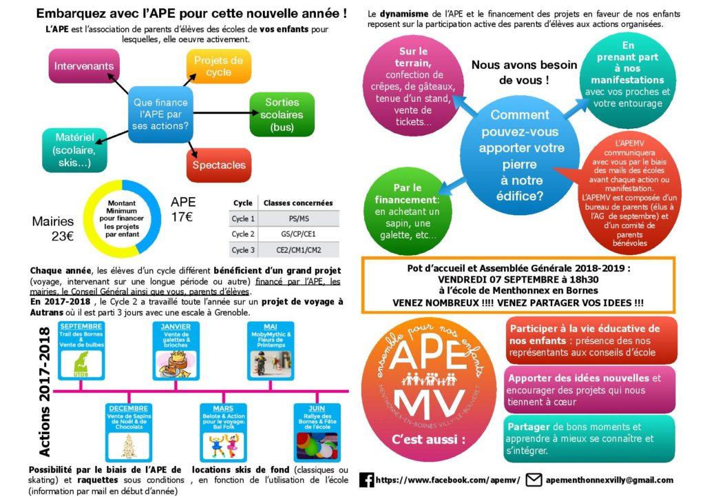 Plaquette de présentation de l'Association des Parents d'Eleves de Menthonnex et Villy 2018-2019
