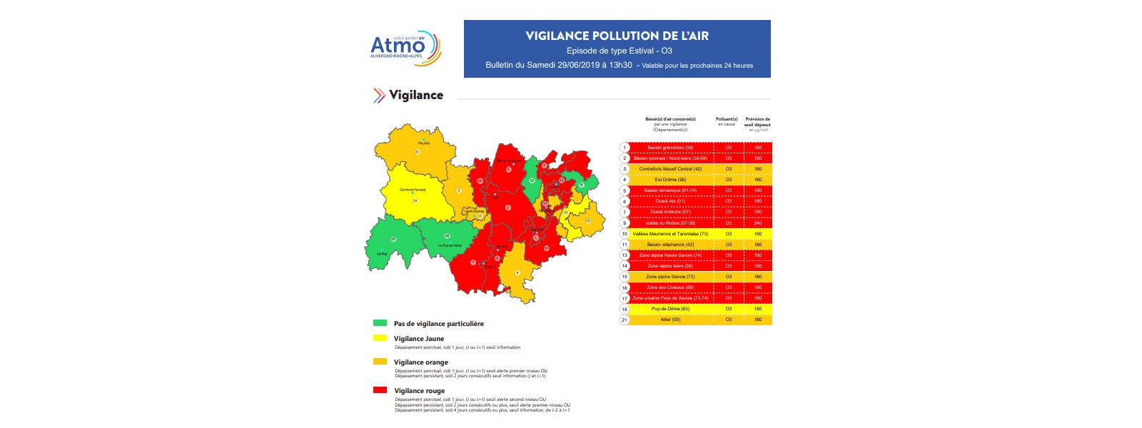 Vigilance pollution air - 29 juin 2019