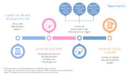 Calendrier allongé du dépôt des déclarations de revenus 2019