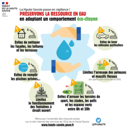 Afiche restriction eau - vigilance