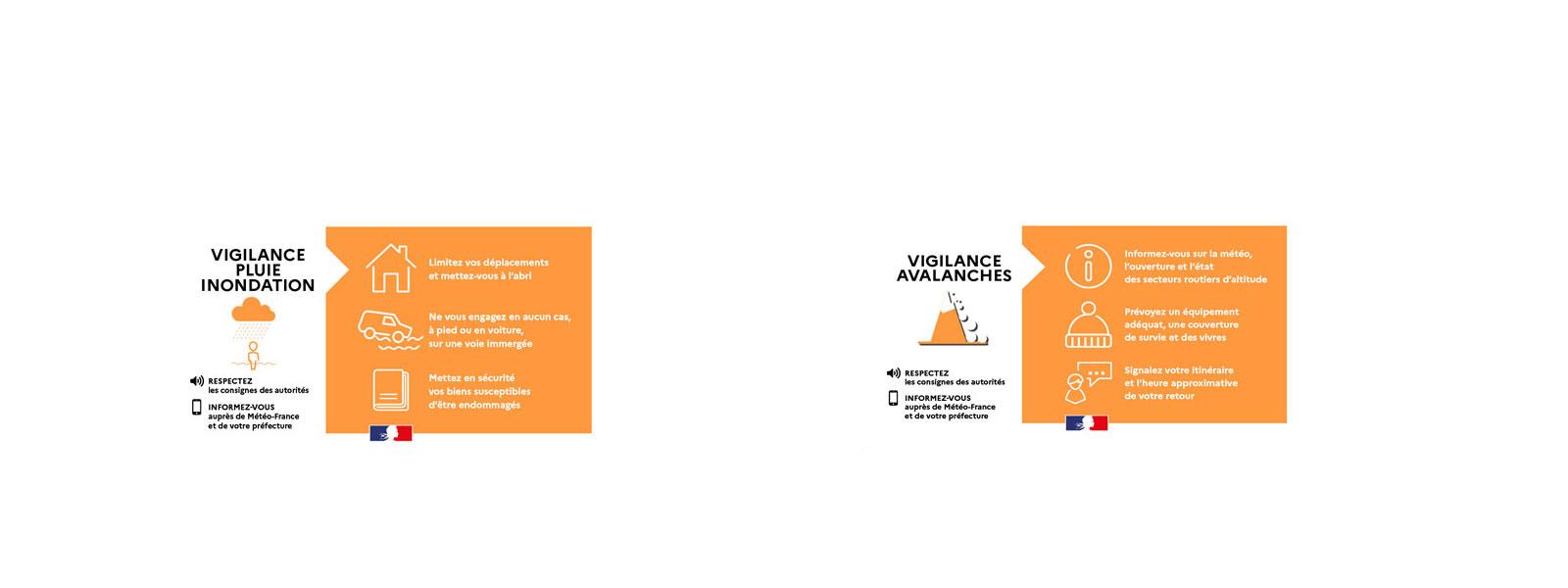 Vigilance orange avalanches / Pluie-Inondations