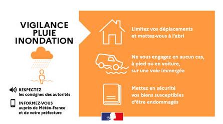 Vigilance orange Pluie-Inondation