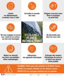 Vigilance orange pluie-inondations