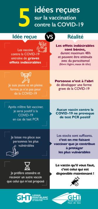 Covid 19 : flyer sur la vaccination verso