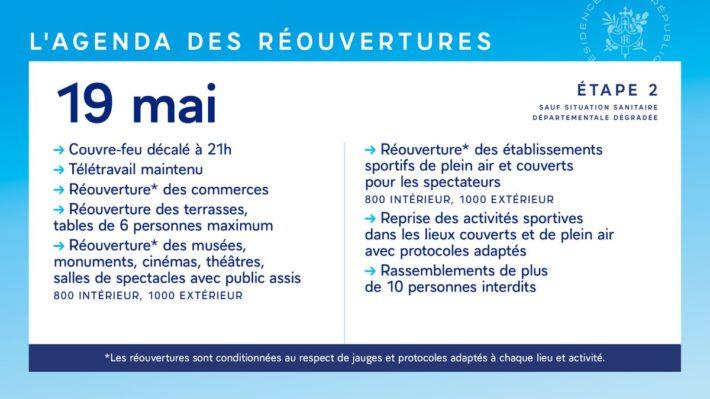 Agenda des réouvertures - 19 mai 2021