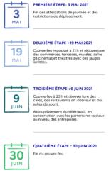 DP_Stratégie-et-agenda-de-réouverture—12.05-calendrier